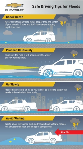 Extreme Water Tests Make Sure Chevrolet Trailblazer and Colorado Can