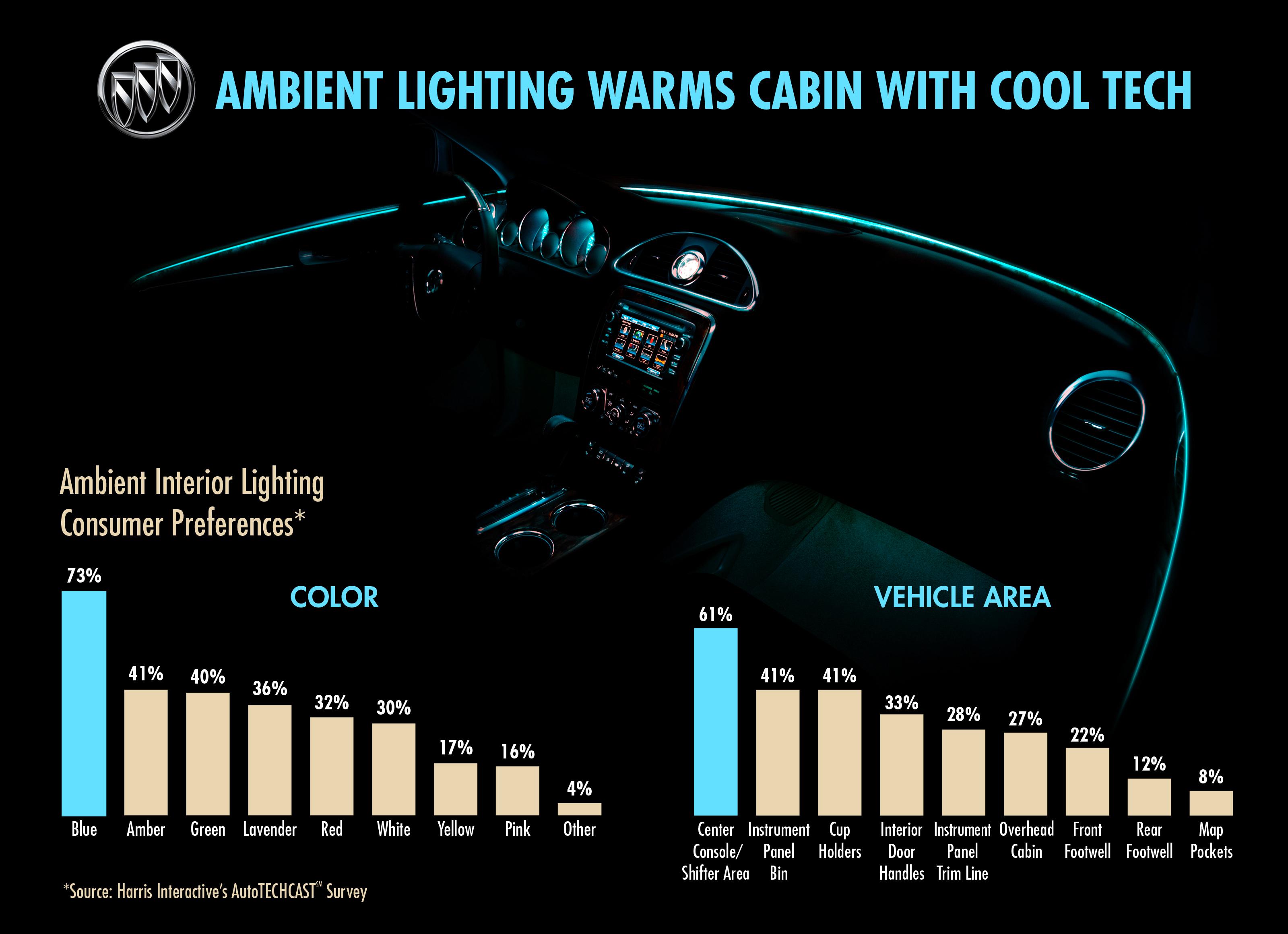 contract interior inc design lighting electric light